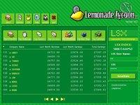 Cкриншот Lemonade Tycoon, изображение № 346961 - RAWG