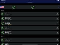 Cкриншот Basketball Legacy Manager 21, изображение № 2681843 - RAWG