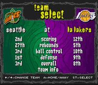 NBA Live 97 screenshot, image №762280 - RAWG