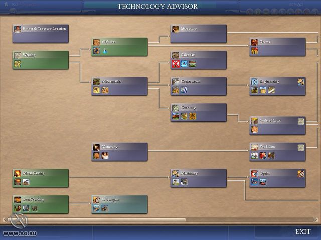 Sid Meier's Civilization 4: Warlords screenshot