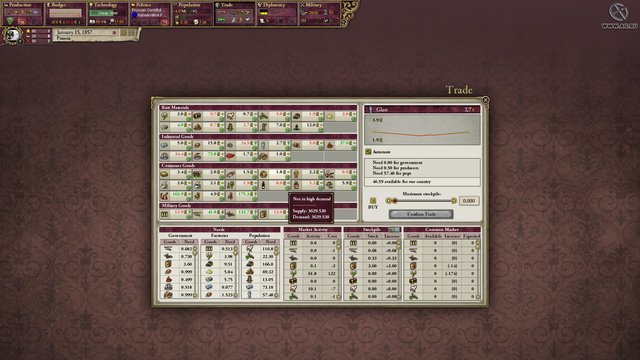 Victoria 2 screenshot