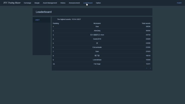 Bitcoin Trading Master: Simulator screenshot