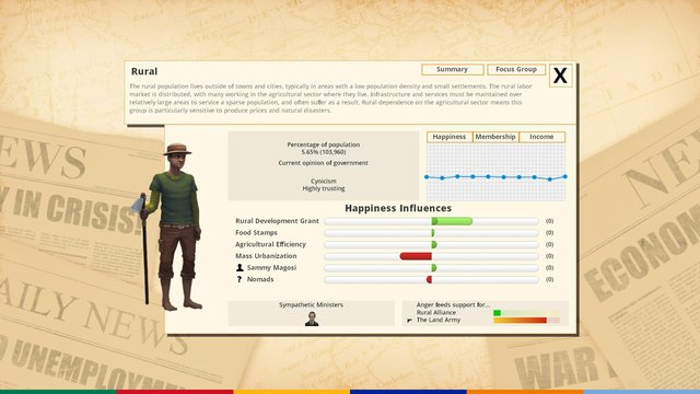 Democracy 3 Africa screenshot