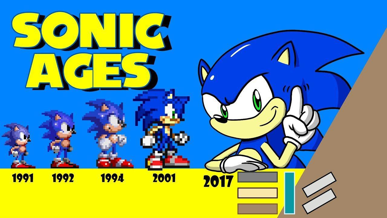 The Best Games For Sega Genesis A List Of Games By Rawg Editorial On Rawg
